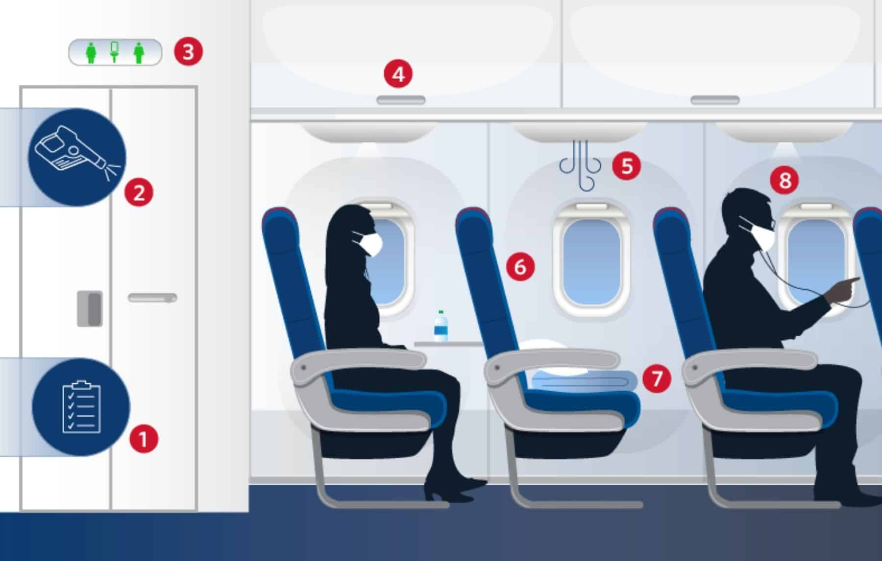 Studies show_ Recent airline efforts enhance customer, employee safety during travel